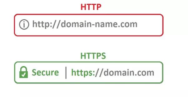 SSL-certified-website