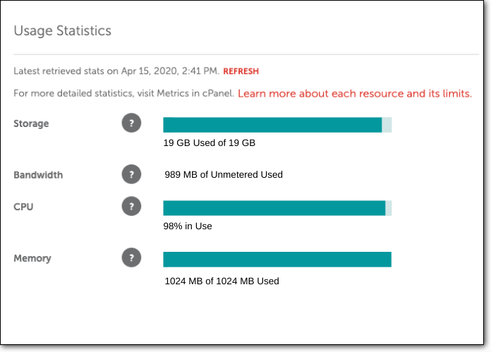 host-bandwidth-usage-statistic